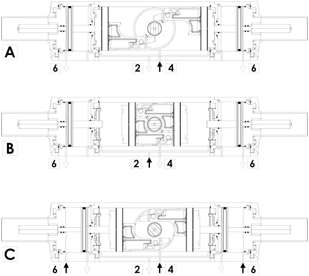 GDD Actuador neumático dosificador de aluminio - especificaciones -