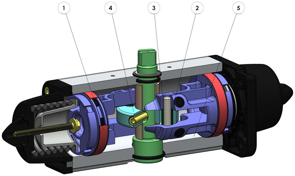 Actuador neumático efecto simple GS 40 PSI ÷ 2,8 bar - ventajas -