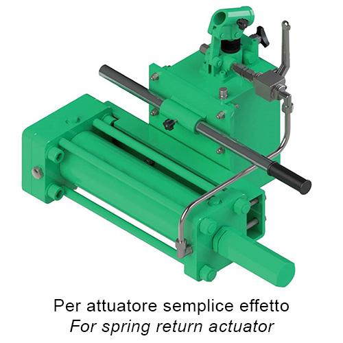 Actuador neumático efecto simple GS Heavy Duty de acero al carbono - accesorios - COMANDO HIDRÁULICO MANUAL DE EMERGENCIA