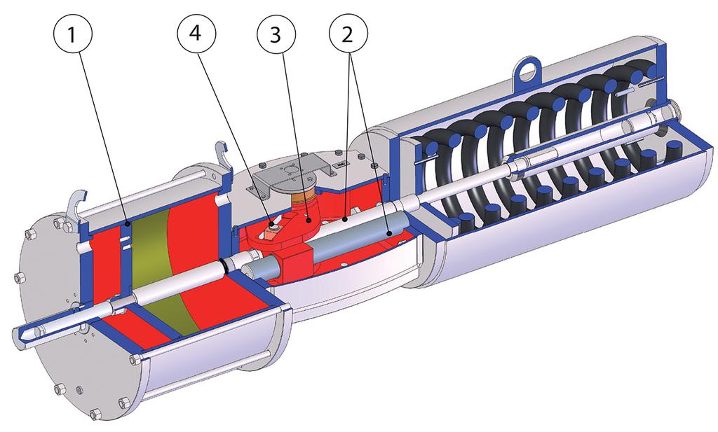 Actuador neumático efecto simple GS Heavy Duty de acero al carbono - ventajas -