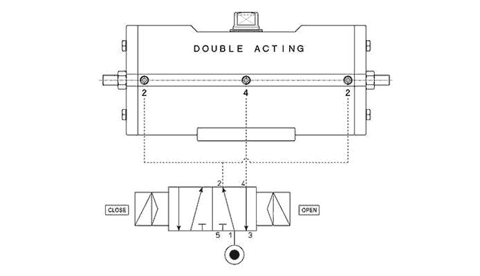 Actuador neumático efecto doble GD acero al carbono A105 - especificaciones -