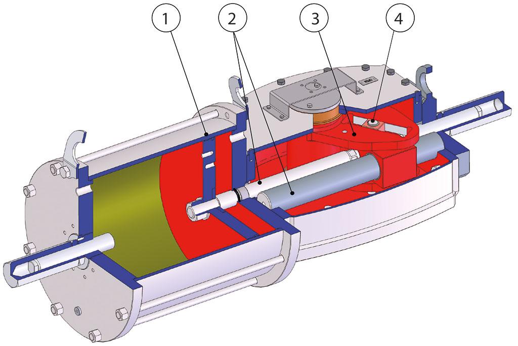 Actuador neumático efecto doble GD Heavy Duty de acero al carbono - ventajas -