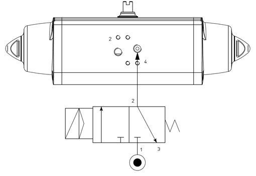 Actuador neumático efecto simple GS de aluminio - especificaciones -