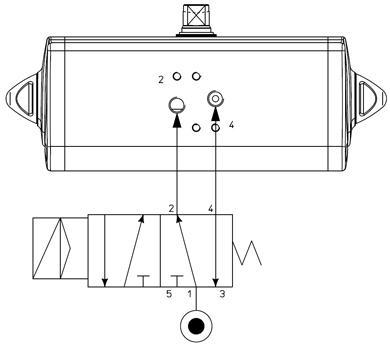 Actuador neumático efecto doble GD de aluminio - especificaciones -