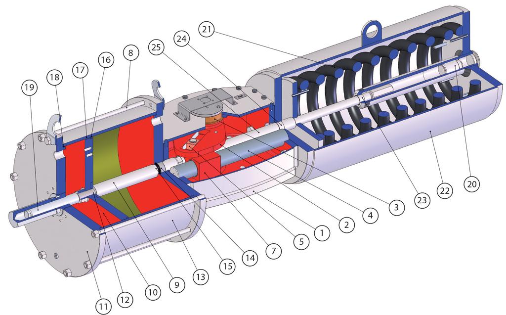 Actuador neumático efecto simple GS Heavy Duty de acero al carbono - materiales -