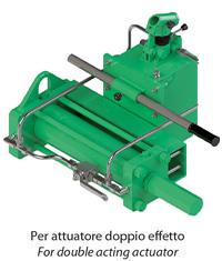 Actuador neumático efecto doble GD Heavy Duty de acero al carbono - accesorios - COMANDO HIDRÁULICO MANUAL DE EMERGENCIA
