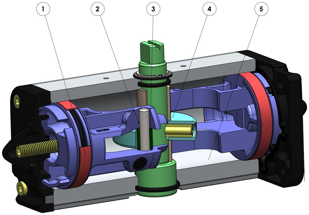 Actuador neumático efecto doble GD de aluminio - ventajas -